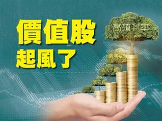 晶圓雙雄龍外資提款機 台灣價值股要起飛了