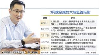 求解套反壟斷 馬化騰宣示配合監管