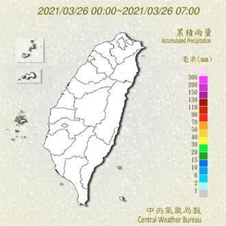 今高溫飆31度 清明前真的沒雨?桃園以南危險了