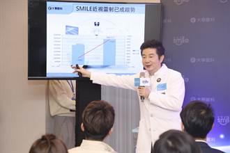 詢問度增5成 大學眼科引進6台SMILE近視雷射