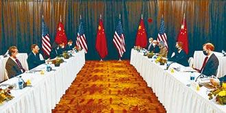 美國合縱戰略勝算幾何
