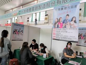 台南今年首場就業博覽會 釋出3442工作機會
