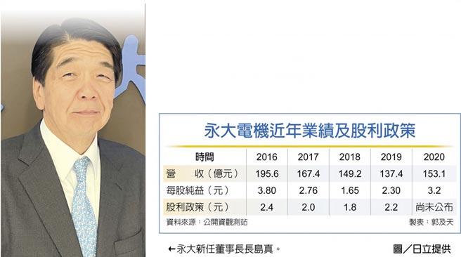 永大電機近年業績及股利政策  ←永大新任董事長長島真。圖/日立提供