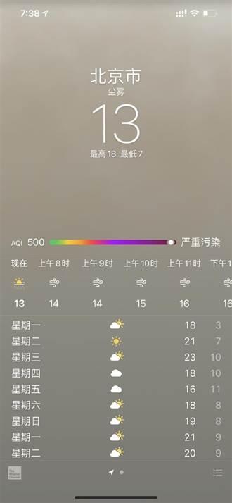 沙塵和大風凌晨已進京 預計持續超過12小時 北京空氣品質已達嚴重汙染