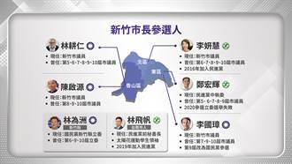 2022選情搶先報》新竹市長首波民調分析  7人角逐2人領先