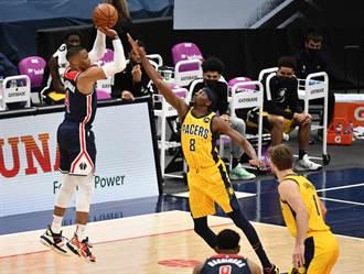NBA》韋少35分21助攻超級大三元創紀錄 巫師擊退溜馬2連勝