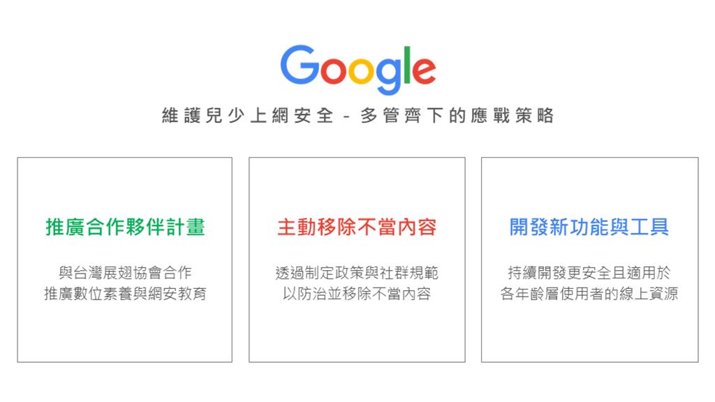 Google 維護兒少網安三大策略。(Google提供/黃慧雯台北傳真)