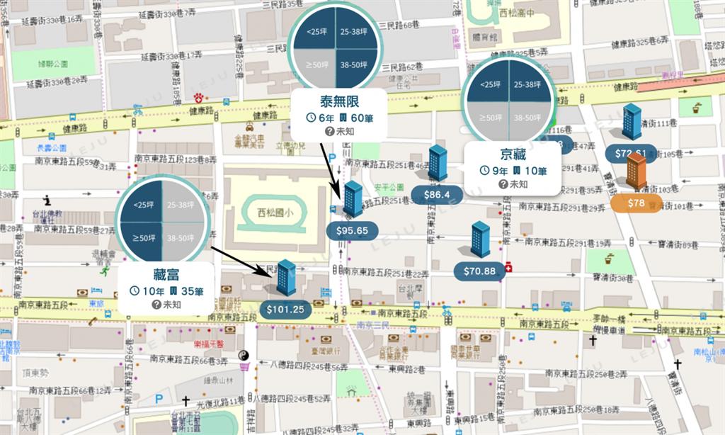 南京三民站周圍個案