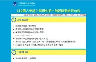 大學個人申請第一階結果公告 今上午9時開放網路查詢