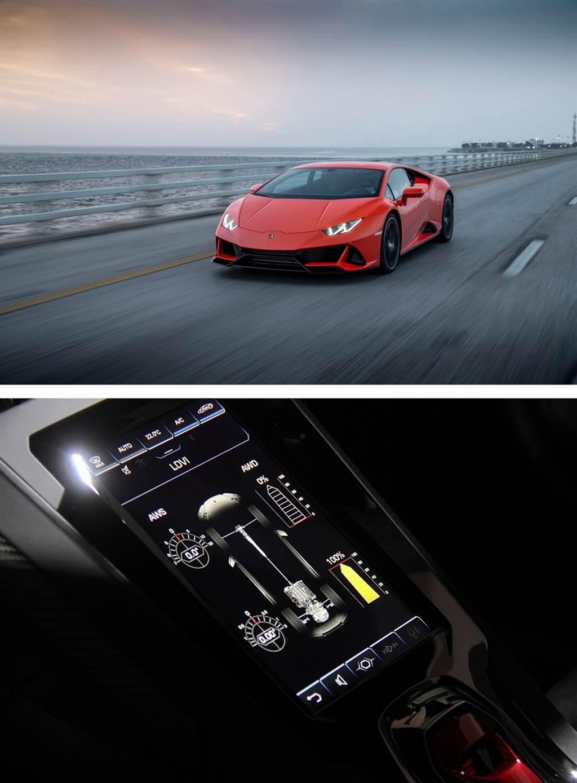 Lamborghini新年式Huracán EVO新增Amazon Alexa聯網功能