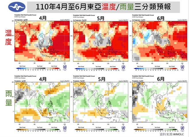 今年4月至6月東亞溫度、雨量預報,顯示4月雨情依然不樂觀,5月及6月雨量正常至偏少。(翻攝自 報氣候 - 中央氣象局臉書)