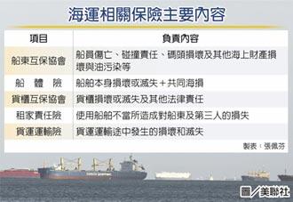 分攤賠償 長賜輪船東宣布共同海損