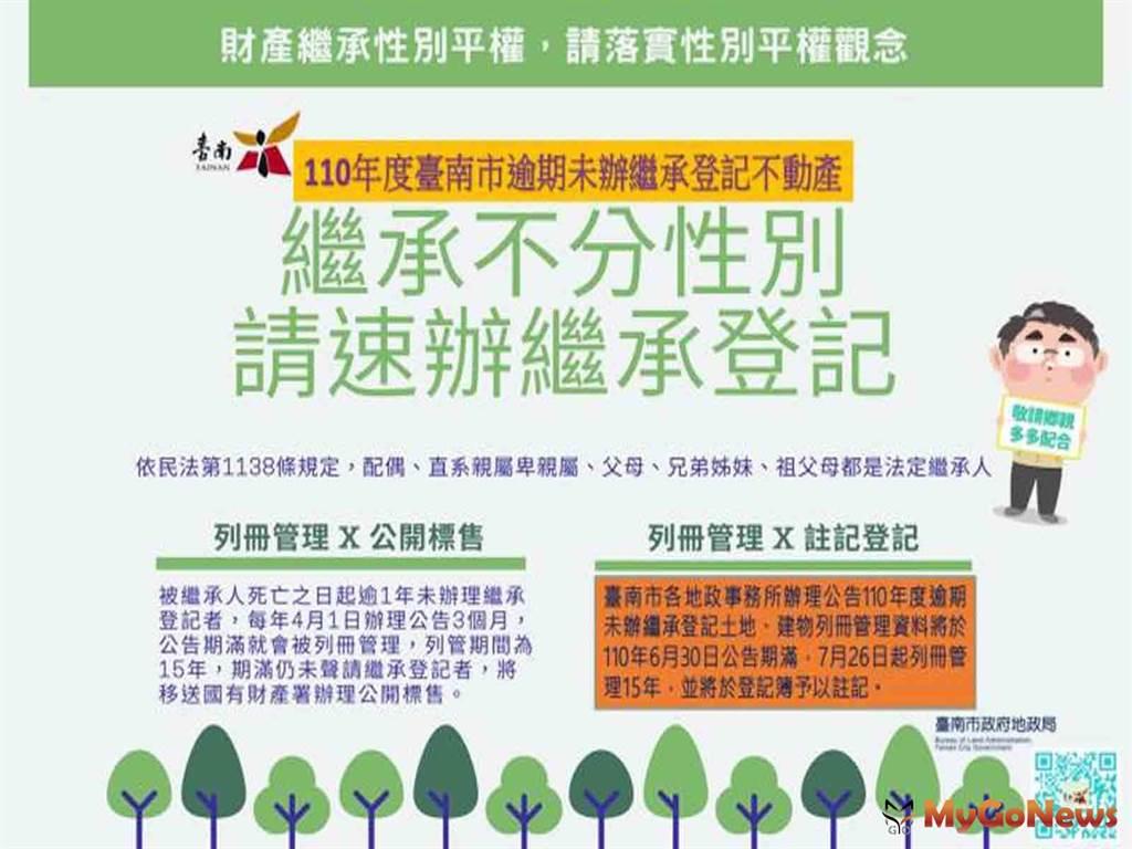 台南市未辦繼承土地9萬筆,民眾可到任一地政事務所辦理(圖/台南市政府)