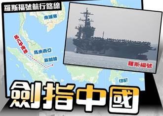 美海軍羅斯福號航母群 經馬六甲海峽駛入南海