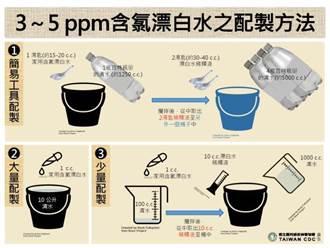 頭份竹南限水在即  衛生局教導如何節水做好洗手清潔