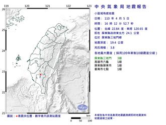 屏東三地門地震規模3.8  最大震度3級