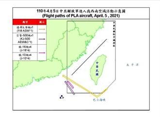今有10架共機侵擾我西南空域  其中1架運8反潛機飛東部海域
