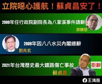 批立法院上演「保蘇」戲碼 王鴻薇:游錫堃看得下去?