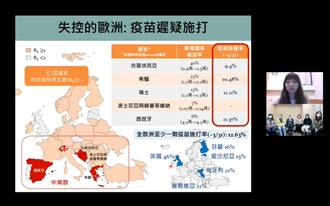 歐洲疫苗接種率不足 學者憂病毒抗性將增加