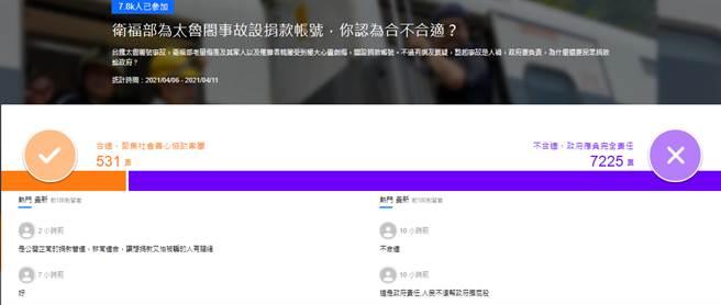 Yahoo奇摩投票。(圖/翻攝Yahoo奇摩投票頁面)