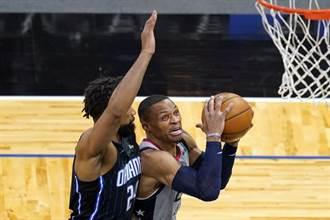 NBA》巫師戲耍魔術止4連敗 韋少20次大三元寫紀錄