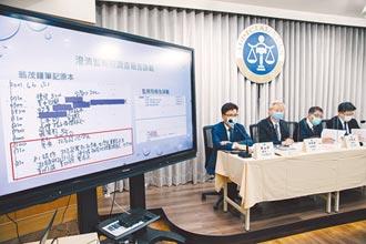 翁茂鍾案第2波調查名單 31司法官入列