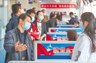 北京員工平均月薪 近5萬台幣
