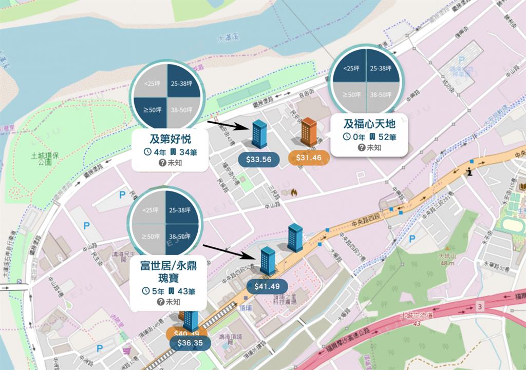 捷運頂埔站周圍個案圖