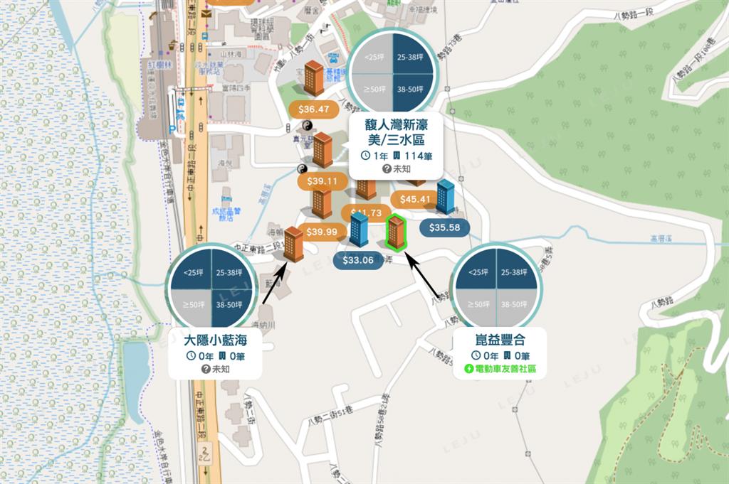 捷運紅樹林站周圍個案圖