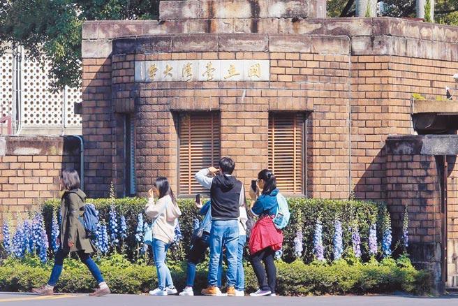全台學生數最多的5所大專院校周邊租金分析,以台灣大學周邊每坪月租金1665元最高。(本報資料照片)