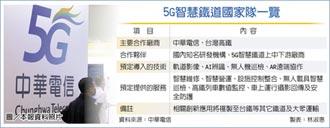 攜高鐵開先例 中華電打造5G智慧鐵道國家隊