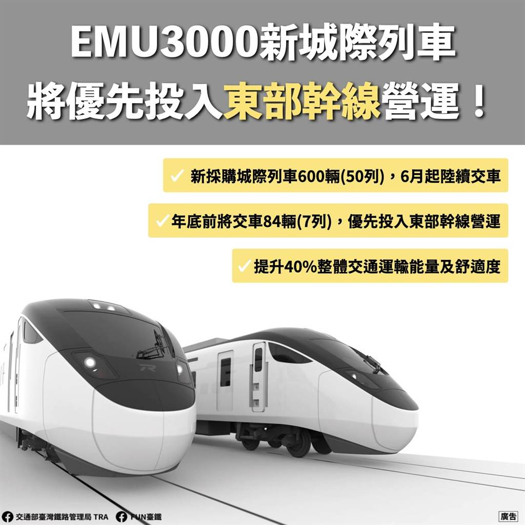 EMU3000(台鐵提供/簡立欣台北傳真)