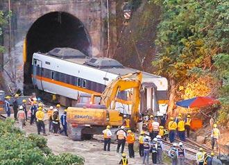 台鐵砸275億改善安全 傷亡反增