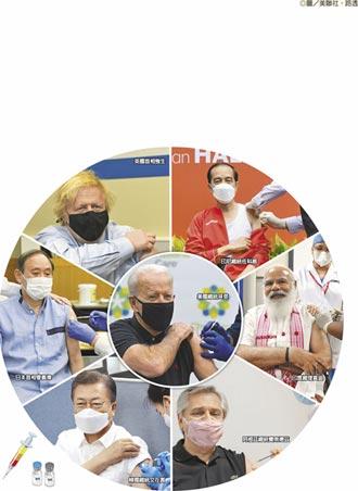 新聞剪影-各國領袖抗新冠 帶頭打疫苗