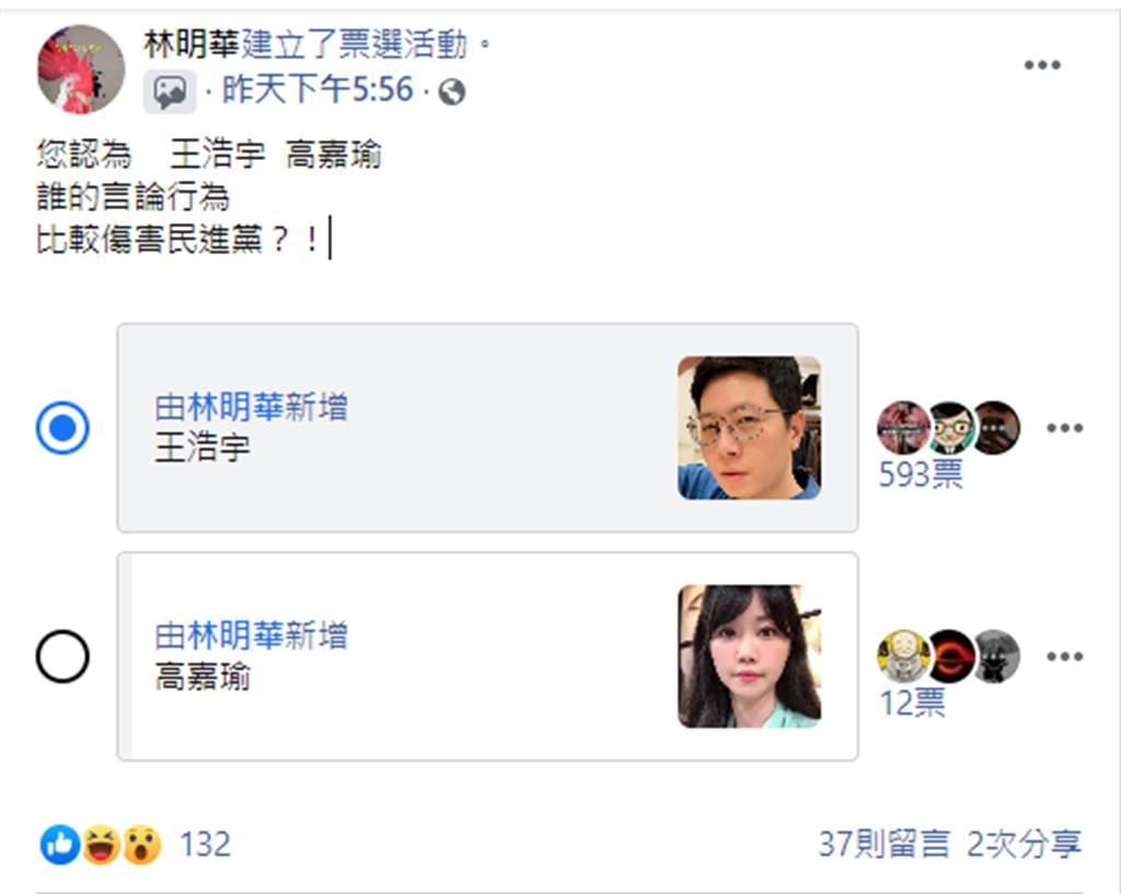 臉書「罷免王浩宇」社團網路投票。(圖/翻攝自 臉書社團)