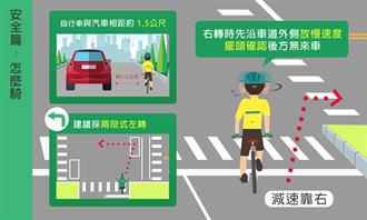 騎乘自行車上路 慢車不搶快保平安