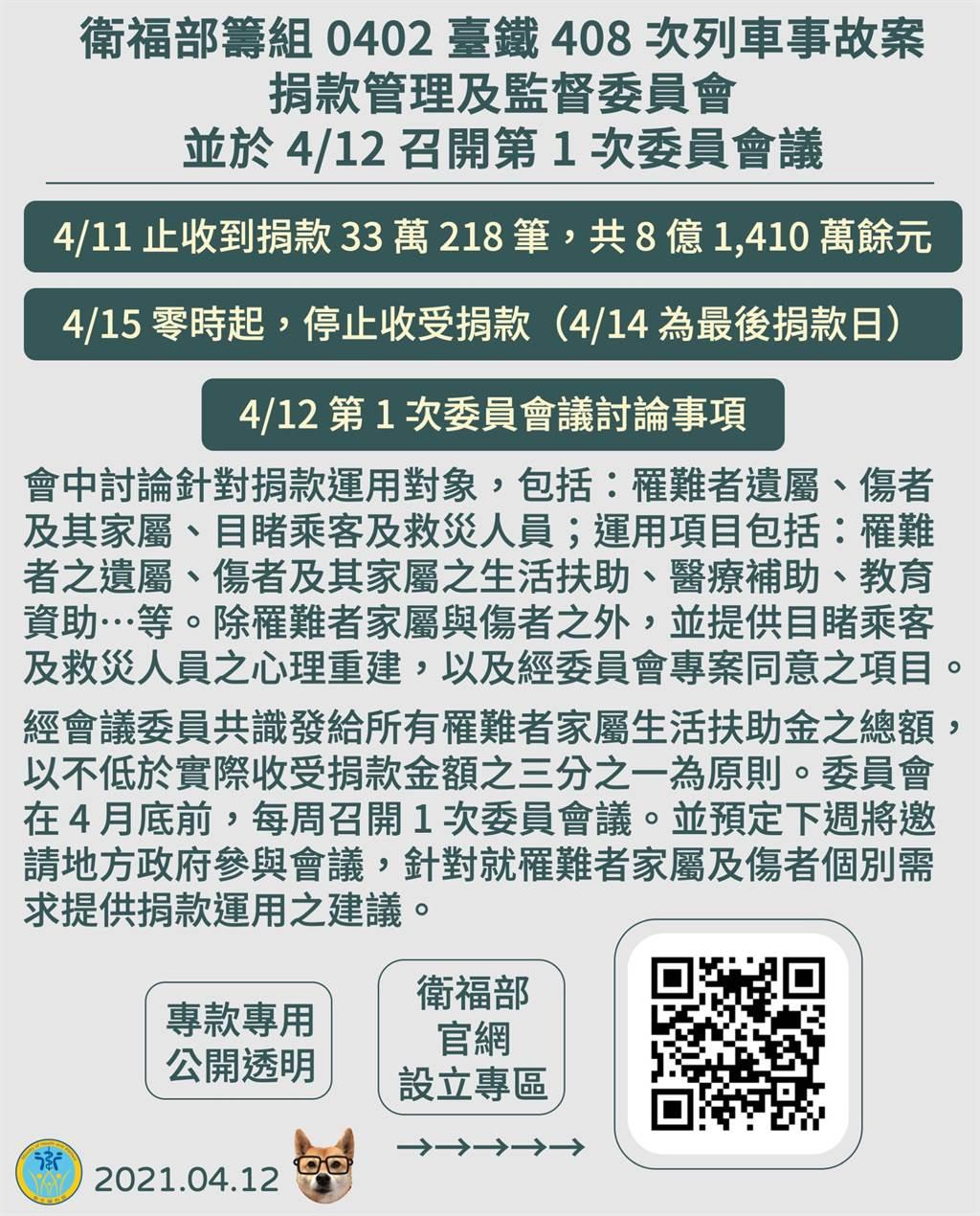 衛福部昨晚在臉書公布太魯閣賑災善款金額,並針對善款公布使用方向。(圖/翻攝自衛福部臉書)
