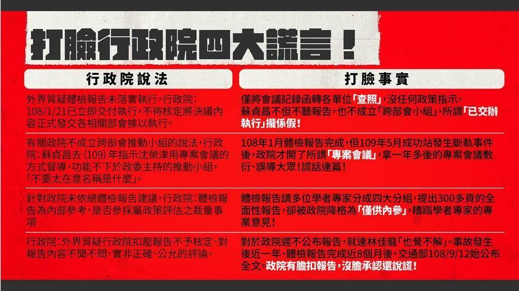 國民黨打臉行政院四大謊言對照表。(圖/國民黨提供)