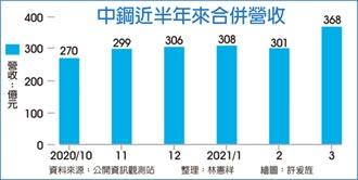 中鋼3月營收368億 史上最佳