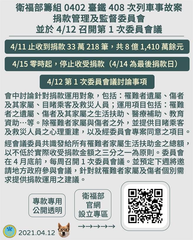卫福部昨晚在脸书公布太鲁阁赈灾善款金额,并针对善款公布使用方向。(图/翻摄自卫福部脸书)