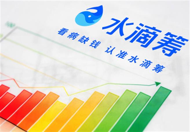 陸企騰訊投資的網路互助平台水滴公司有意赴美IPO,但中國證監會認為它的商業模式有風險,持反對意見。(圖/水滴籌官網)