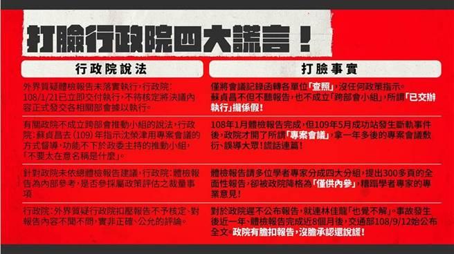国民党打脸行政院四大谎言对照表。(图/国民党提供)