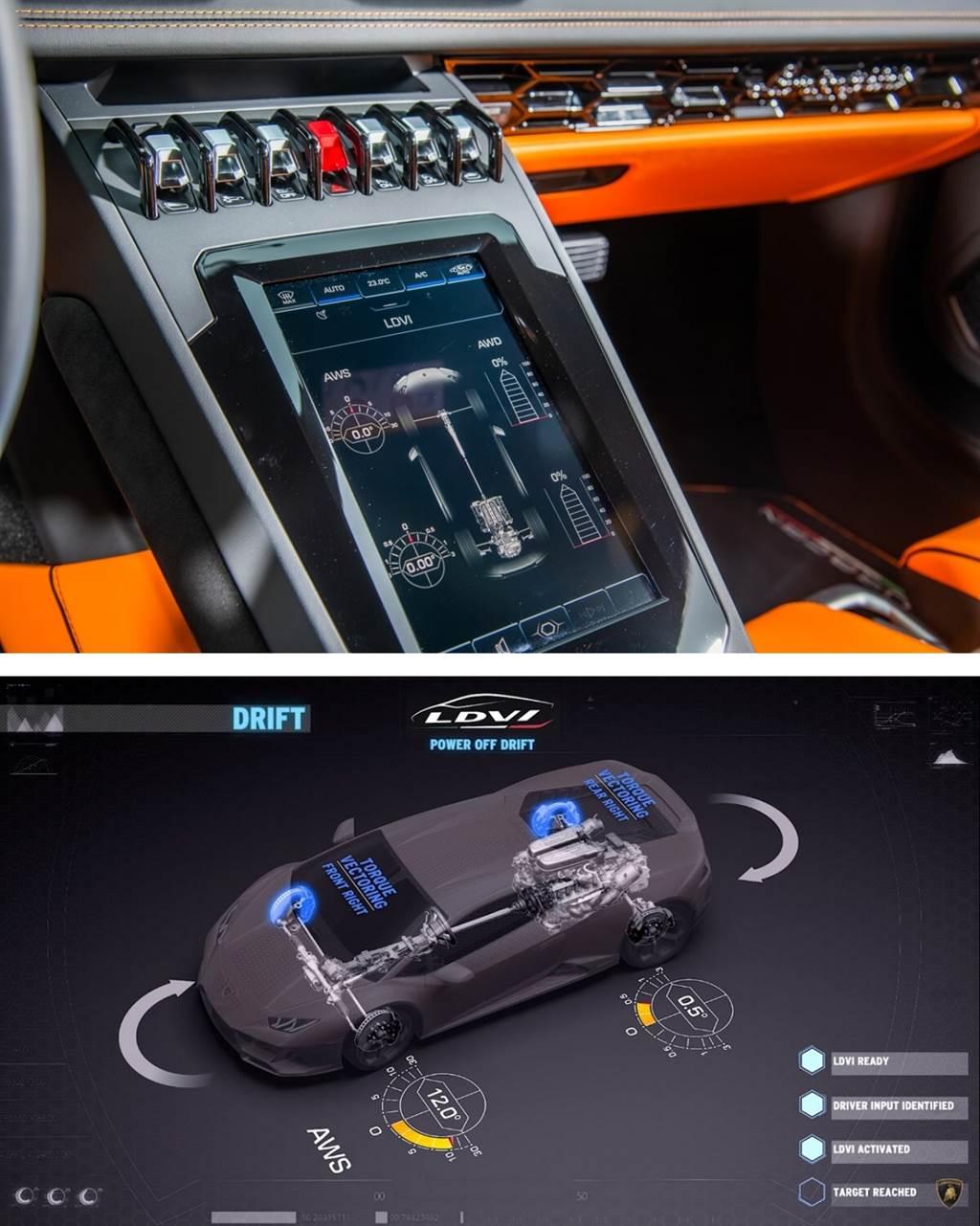 犇持、堅持!Lamborghini Huracán EVO最珍稀NA駕馭樂趣!