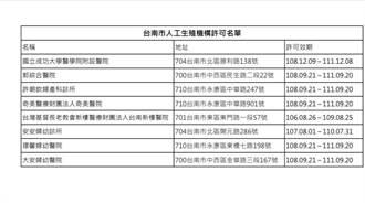 幫助不孕症夫妻減輕負擔 台南市人工生殖補助上路