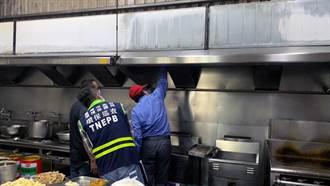 南市油煙異味陳情佔2成 大型餐飲71起納管