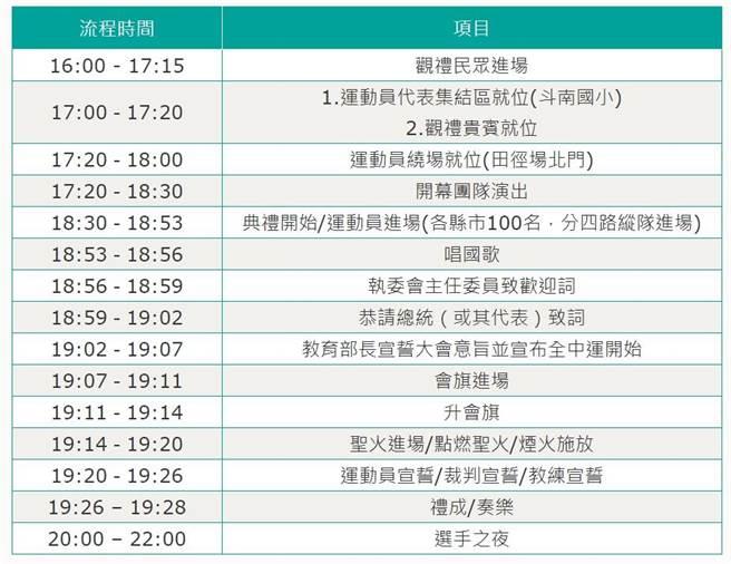 2021年全中運17日開幕之流程表。(雲林縣政府提供)