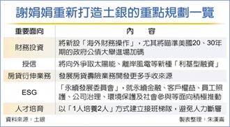 土銀謝娟娟提五大發展策略
