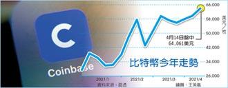 Coinbase掛牌 市值估破千億美元