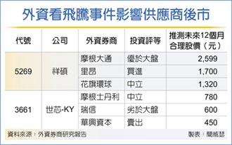 世芯-KY跌跌不休 外資護航祥碩
