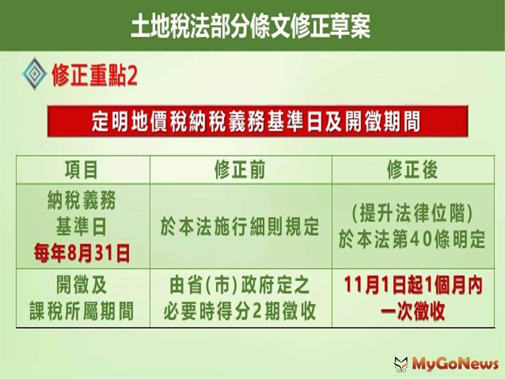 土地稅法部分條文修正草案